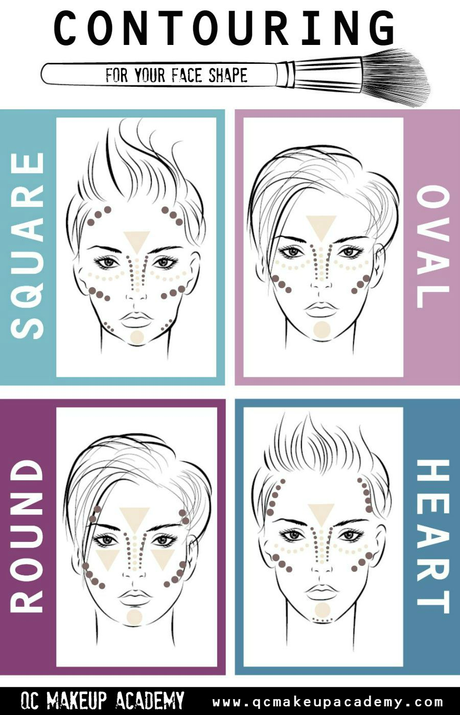 Infographic: Contouring for Your Face Shape - QC Makeup Academy
