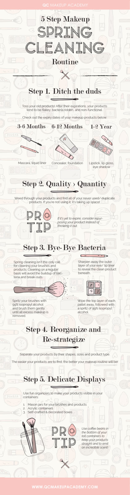 Makeup spring cleaning infographic