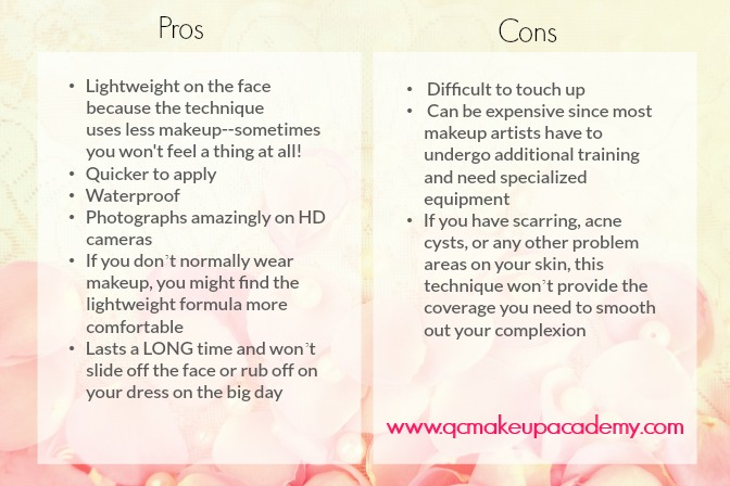 Pros and Cons of Airbrush Makeup