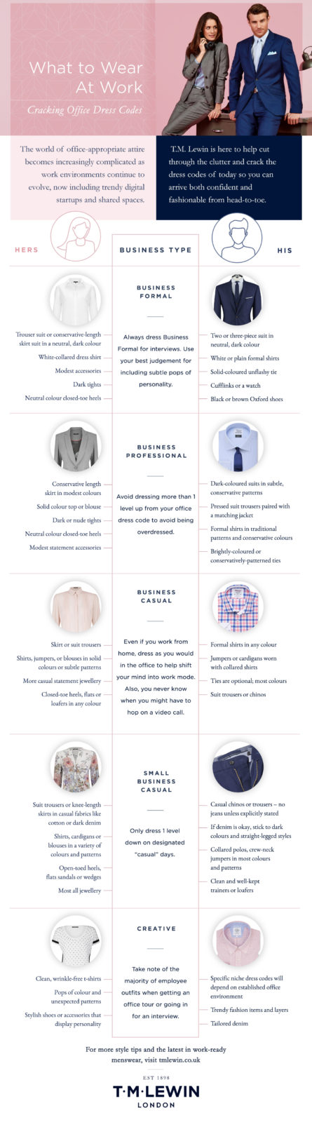 Infographic: What To Wear To Work